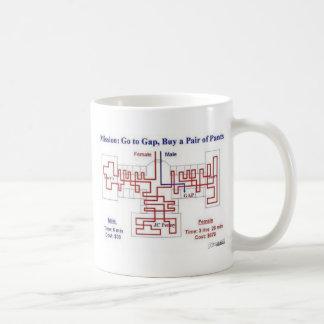 Man vs Female Shopping trip Coffee Mug
