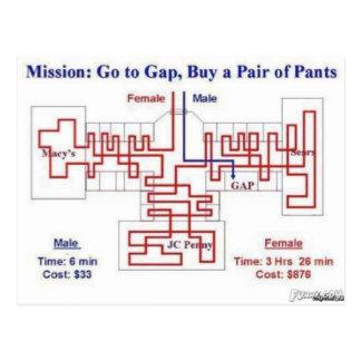 Man vs Female Shopping trip Post Card