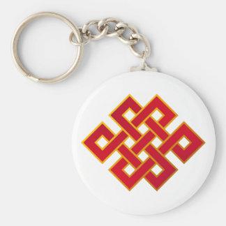 Mandala Karma Buddhism Eternal Knot Key Ring