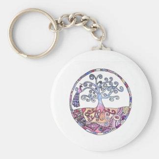 Mandala - Tree of Life in Paradise Key Ring