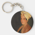 Marie Laveau: The Voodoo Queen Basic Round Button Key Ring