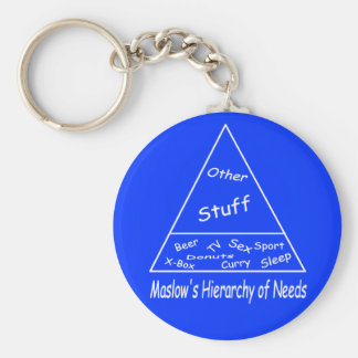Maslow's Hierarchy of Needs Key Ring