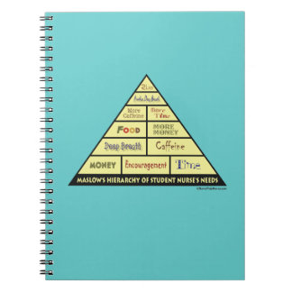 Maslows Hierarcy of Student Nurse Needs Spiral Note Book