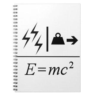Mass–Energy Equivalence Note Books