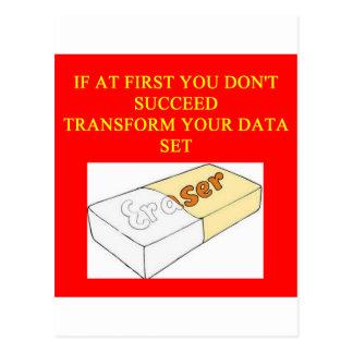 math data set postcard