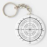 Math Geek Unit Circle Basic Round Button Key Ring
