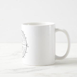 Math Geek Unit Circle Basic White Mug