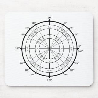 Math Geek Unit Circle Mouse Pad