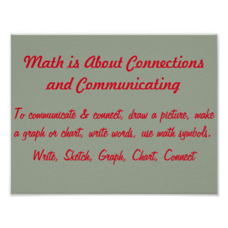 Math Mindsets Poster-Connect and Communicate Poster