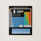 Math Periodic Table Jigsaw Puzzle