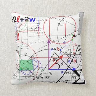 Math Physics Science Equation Formula Patterned Cushion