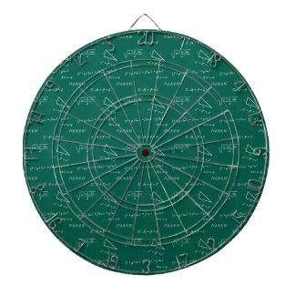 math teacher algebra geek dartboard