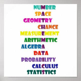 Mathematics Posters | Zazzle.com.au