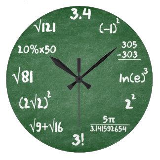 Maths Green Slate Mathematics Wall Clock