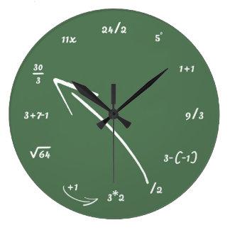 Maths Mathematical Equations Large Clock