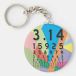 Maths: the colourful mathematical constant of Pi Basic Round Button Key Ring