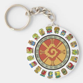 Mayan Calendar Design Keychain
