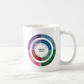 MBTI Personality: Cognitive Function Chart Classic White Coffee Mug