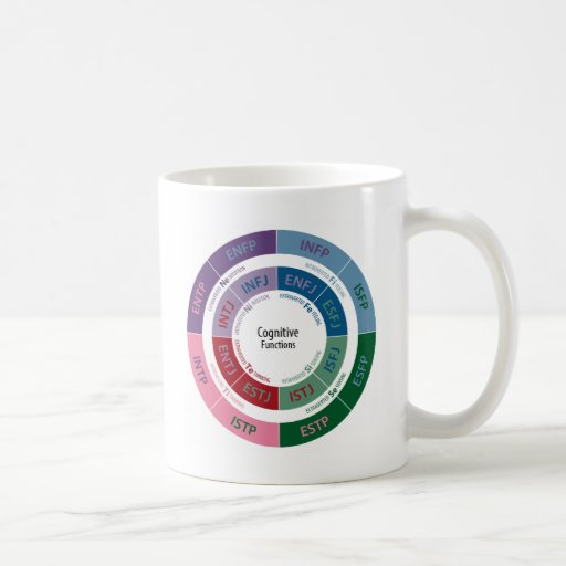 MBTI Personality: Cognitive Function Chart Mug