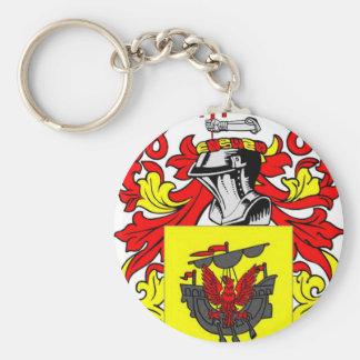 McDonald English Coat of Arms Key Chains