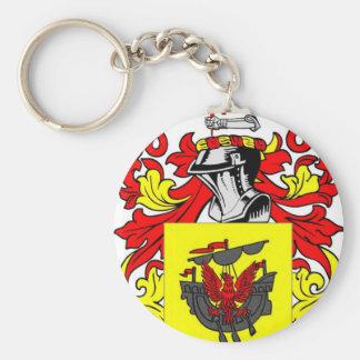 McDonald (English) Coat of Arms Key Chain