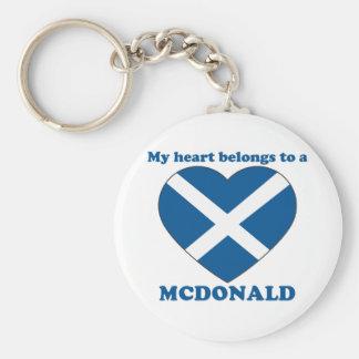 Mcdonald Keychain