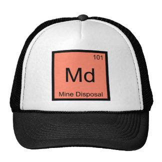 Md - Mine Disposal Chemistry Element Symbol Tee Cap
