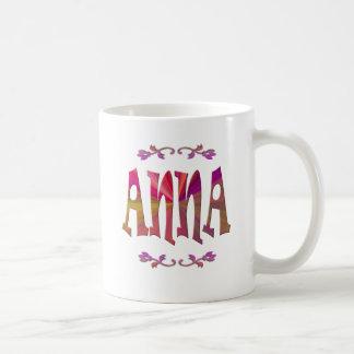 Meaning of ANNA Mug
