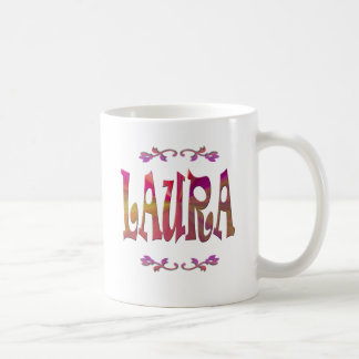 Meaning of Laura Mug