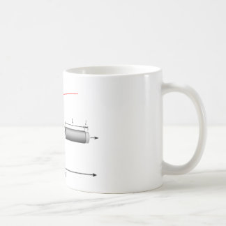 Mechanical Engineer, Stress Strain Mug