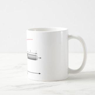 Mechanical Engineer Stress Strain Mug