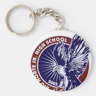 Medallion Blue w Red Trim.jpg Key Ring