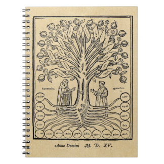Mediaeval Tree of the Sciences Spiral Note Book