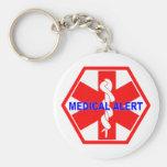 MEDICAL ALERT ID SYMBOL