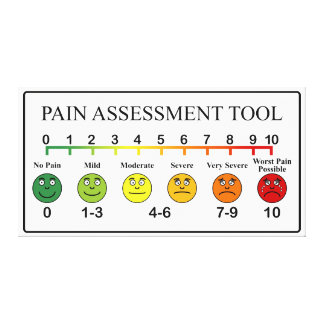 Medical Pain Assessment Tool Chart Stretched Canvas Prints