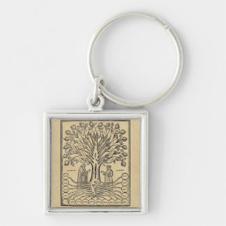 Medieval Tree of the Sciences Keychain