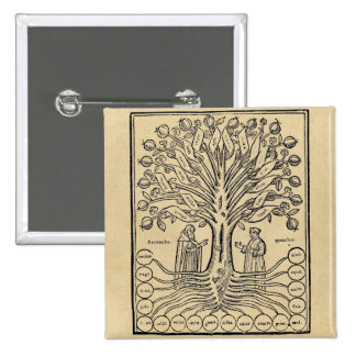 Medieval Tree of the Sciences Pin