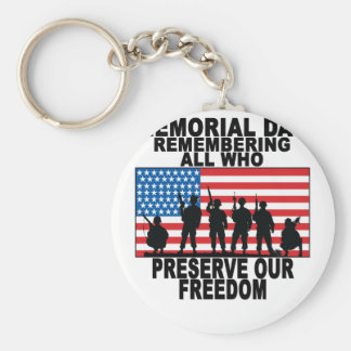 Memorial Day Remembering all who preserve our free Key Ring