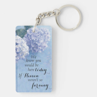 Memorial Keychain Double Sided