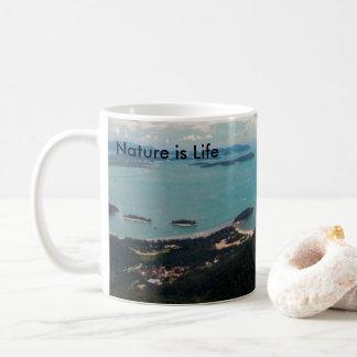 Memory of Journey Coffee Mug