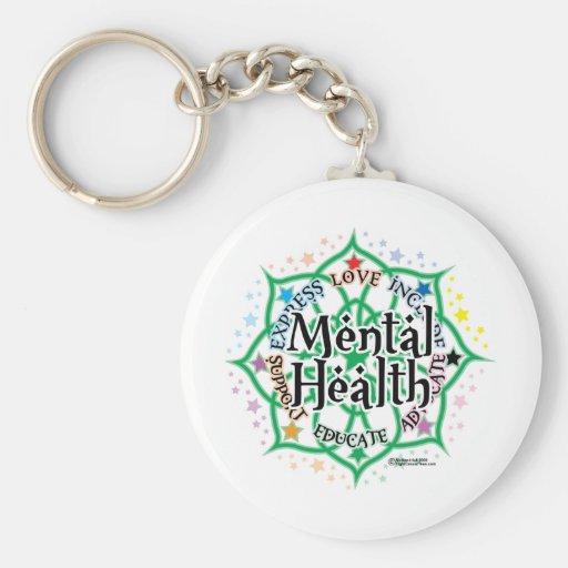 Mental Health Lotus Keychains