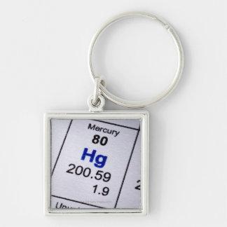 Mercury molecular formula key ring