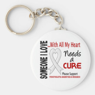 Mesothelioma Needs A Cure 3 Key Ring