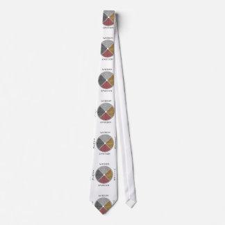 Metaphysical Medicine Wheel Men's Tie