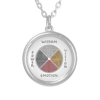 Metaphysical Medicine Wheel Necklace