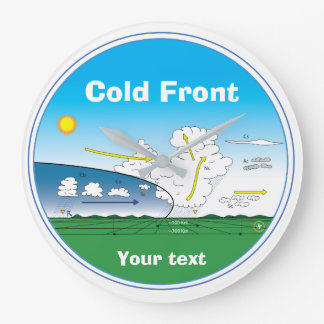 Meteorology Cold front Clocks