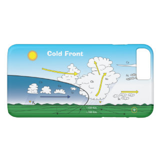 Meteorology Cold front iPhone 8 Plus/7 Plus Case