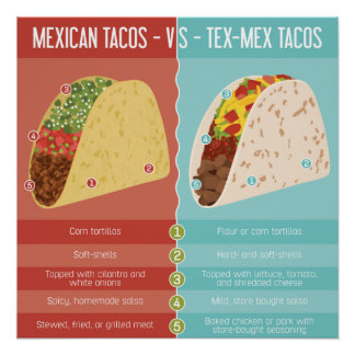 Mexican vs Tex-Mex Tacos Poster