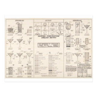 Mid Century Cocktail Construction Chart Postcard