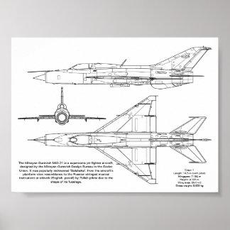 Mikoyan-Gurevich MiG-21 Poster